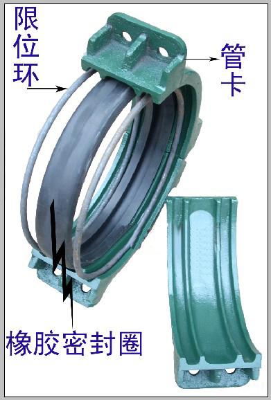 KRHD型大间隙带钢环卡箍式柔性管接头